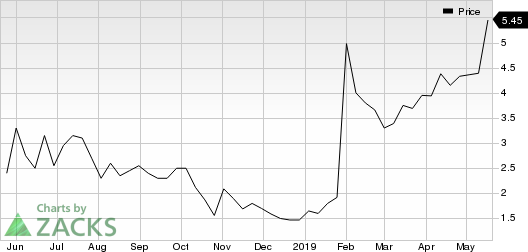 OncoCyte Corporation Price
