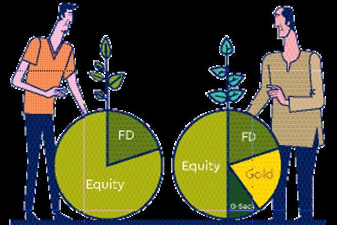 investment planning, investment planning takes steps to, investment planning process, investment planning india, investment planning calculator
