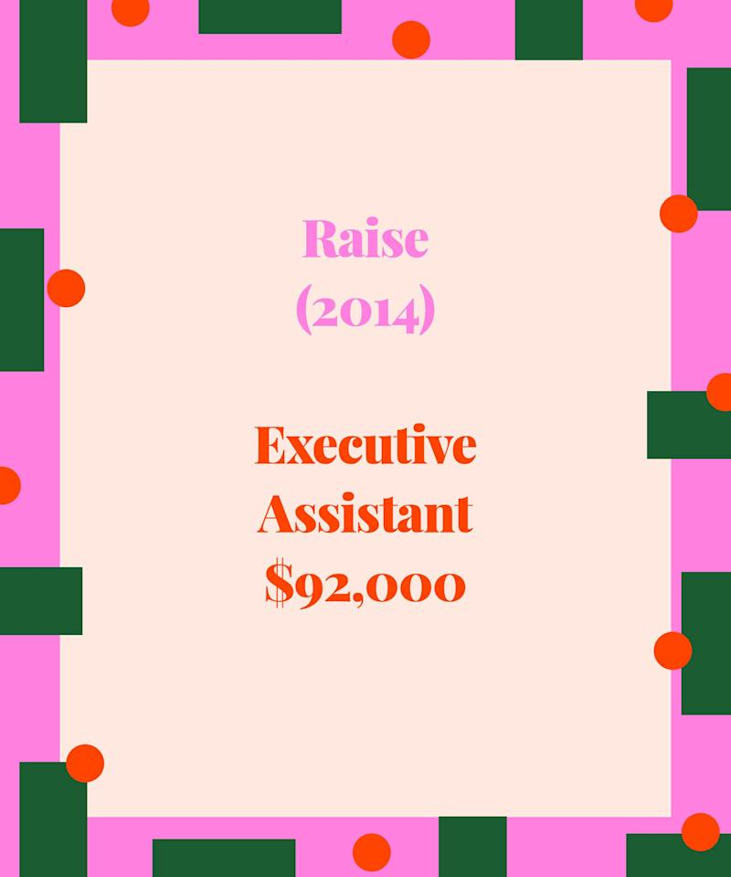 What Is Executive Privilege Yahoo Answers: I Make $105K As An Executive Assistant