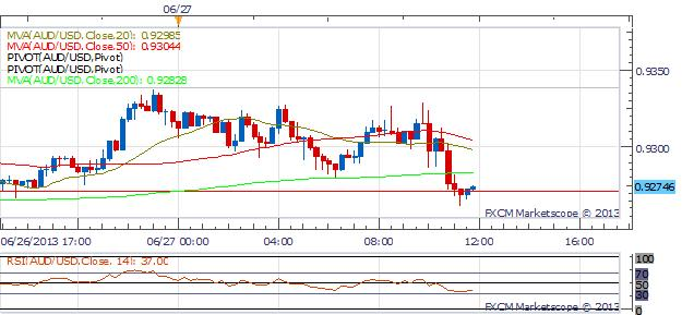 GBPUSD_Gets_Pounded_Below_1.5300_as_USD_Rally_Continues_body_Picture_4.png, GBP/USD Gets Pounded Below $1.5300 as USD Rally Continues
