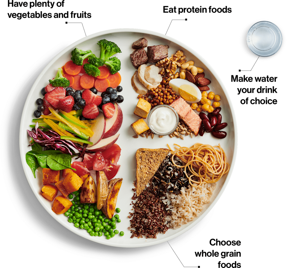 A look at the brand new, revised Canada Food Guide. (Health Canada)