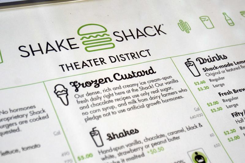 Strong Pricing For Shake Shack Ipo Ahead Of Fridays Public Debut