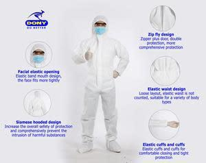 DONY Launches Full Line of Personal Protective Equipment: The DONY Mask, The DONY Disposable Surgical Protective Coverall, and The DONY Medical Isolation Gown Suit - Full Protection From Head to Toe.