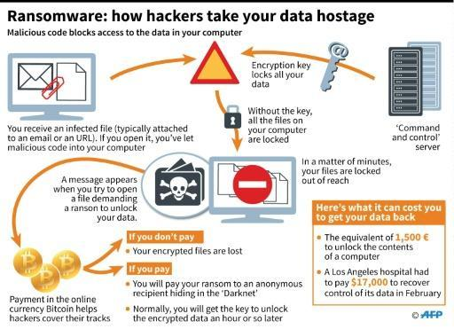 Alarm grows over global ransomware attacks