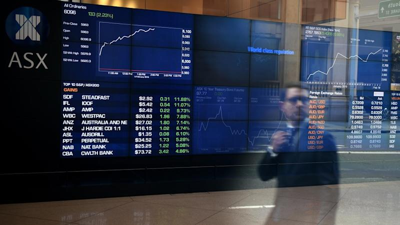 Markets Preview