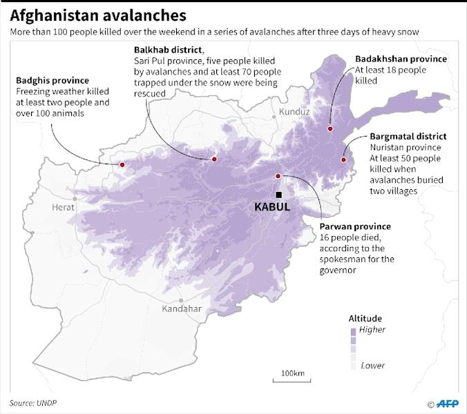 Map of Afghanistan showing places where people were killed in extreme weather and avalanches over the weekend of Febryary 4-5 (AFP Photo/)