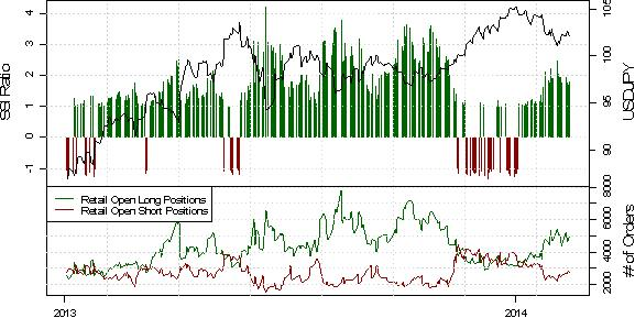 ssi_usd-jpy_body_Picture_37.png, Japanese Yen Forecast Mixed versus Dollar