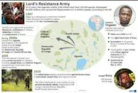 A timeline of the brutal Ugandan militia Lord's Resistance Army