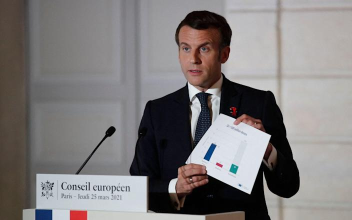Emmanuel Macron said AstraZeneca must honour its contract with the EU - GETTY IMAGES