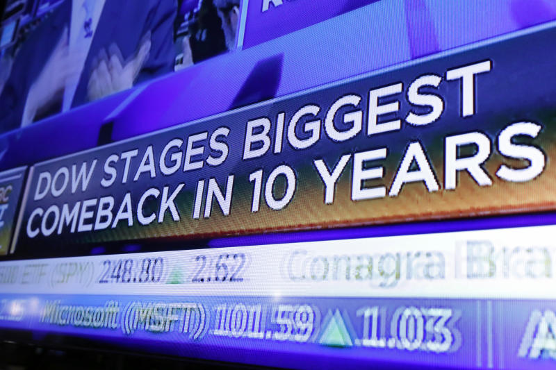 A headline on a television screen on the floor of the New York Stock Exchange tells the story, Thursday, Dec. 27, 2018. U.S. stocks staged a furious late-afternoon rally Thursday, closing with gains after erasing a 600-point drop in the Dow Jones Industrial Average. (AP Photo/Richard Drew)