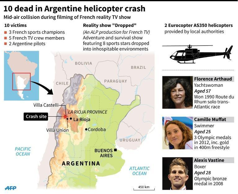 Map locating helicopter crash in Argentina (135 x 110 mm)