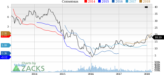 Freeport's (FCX) latest move will help the company to reduce its cash interest expenses.