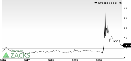 Ares Commercial Real Estate Corporation Dividend Yield (TTM)