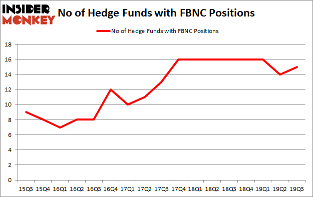 Is First Bancorp (NASDAQ:FBNC) Going to Burn These Hedge Funds?