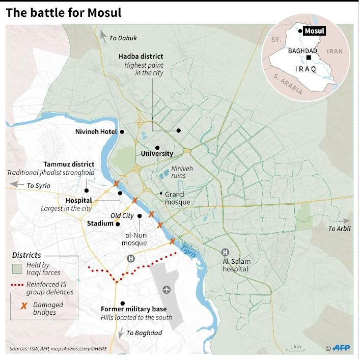 While previous urban battlefields in Iraq's war against IS were largely depopulated, Mosul still sheltered a million-plus people when an offensive to retake it was launched (AFP Photo/Simon MALFATTO, Thomas SAINT-CRICQ, Sabrina BLANCHARD)