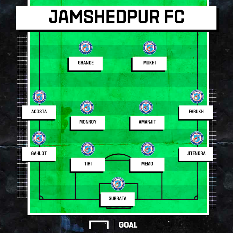 Jamshedpur FC possible XI