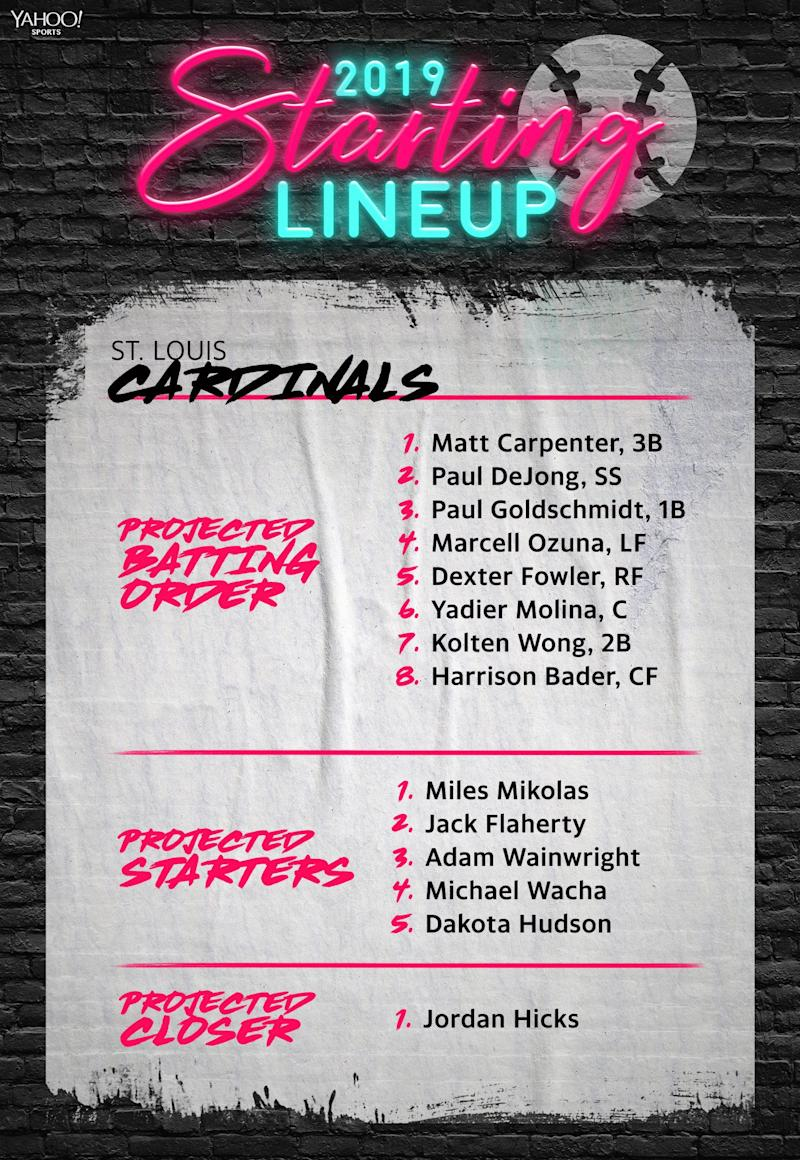 The projected 2019 St. Louis Cardinals lineup (Yahoo Sports)