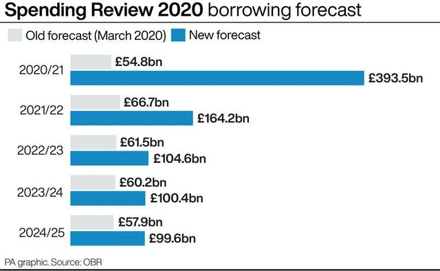Spending Review 2020 borrowing forecast