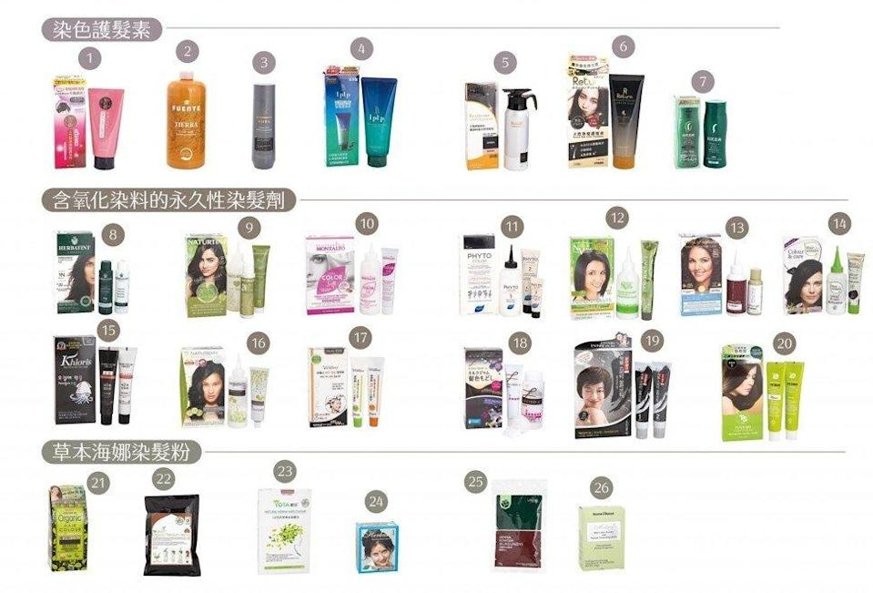 The sampling of hair dyes tested by the Consumer Council. Photo: Handout