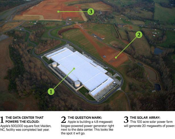 apple-datacenter-graphic.jpg