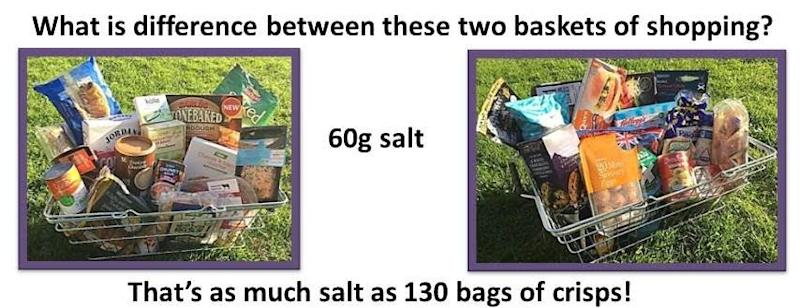 When CASH compared to shopping baskets with the same food they found 60g of salt difference - Credit: CASH