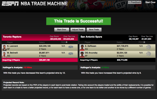 A quick look at a potential trade between the Toronto Raptors and the San Antonio Spurs.