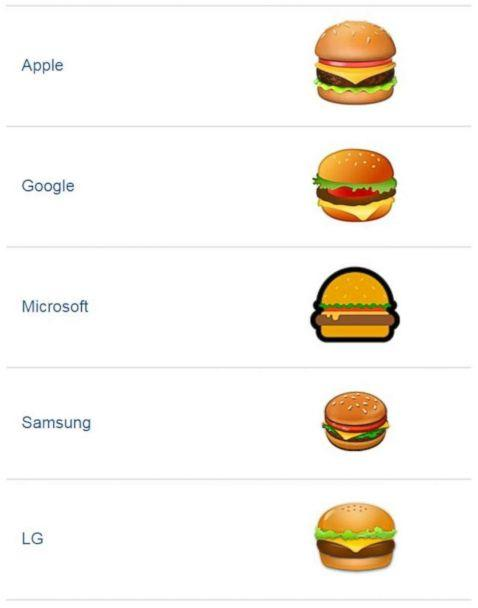 PHOTO: Hamburger emoji graphics from different companies show various strategies for the placement of ingredients. (emojipedia.org)