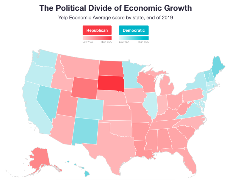 The Yelp Economic Average reported a 1.3% decline in economic strength, but Republican-leaning states appeared to see higher growth. Source: Yelp