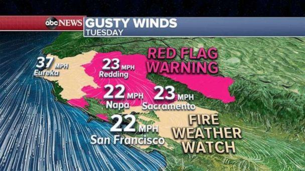 PHOTO: In Northern California, new Red Flag Warnings have been issued where winds could gust 20 to 40 mph in the next 24 hours.  (ABC News)