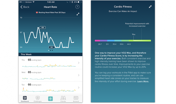 Using the pulse monitor and clever algorithms, the Charge 2 estimates your aerobic fitness.