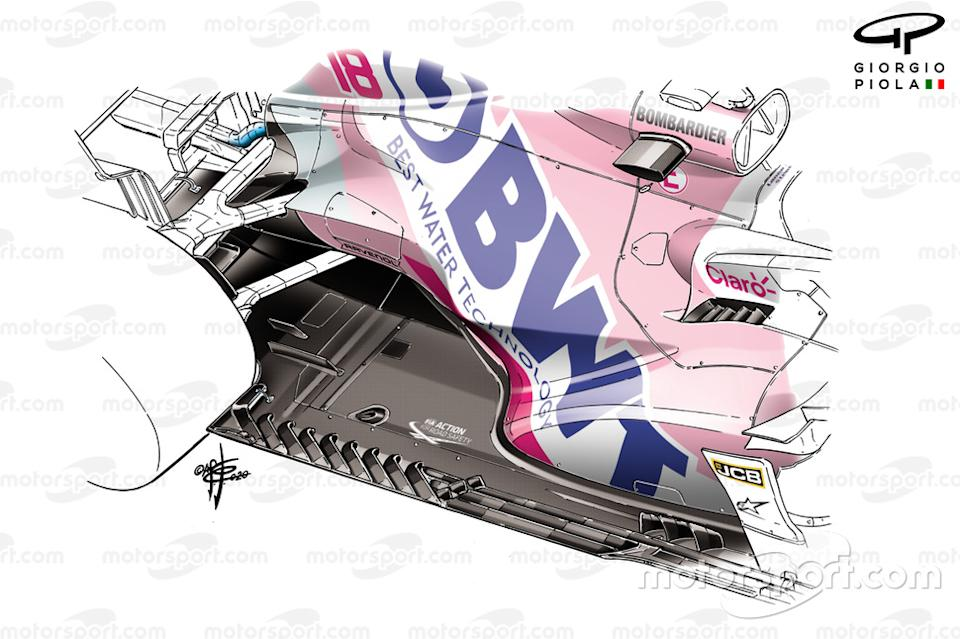 Racing Point RP20 new sidepods detail
