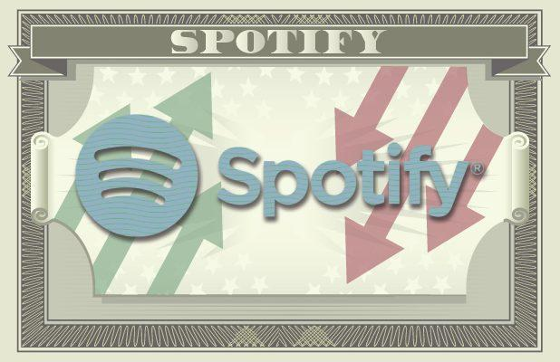Spotify Hits 124 Million Paid Subscribers in Q4, But Its Stock Still Dropped 5%