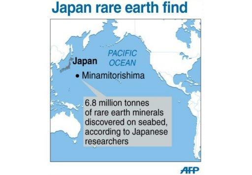 Japan wins rights to explore for rare metals in Pacific