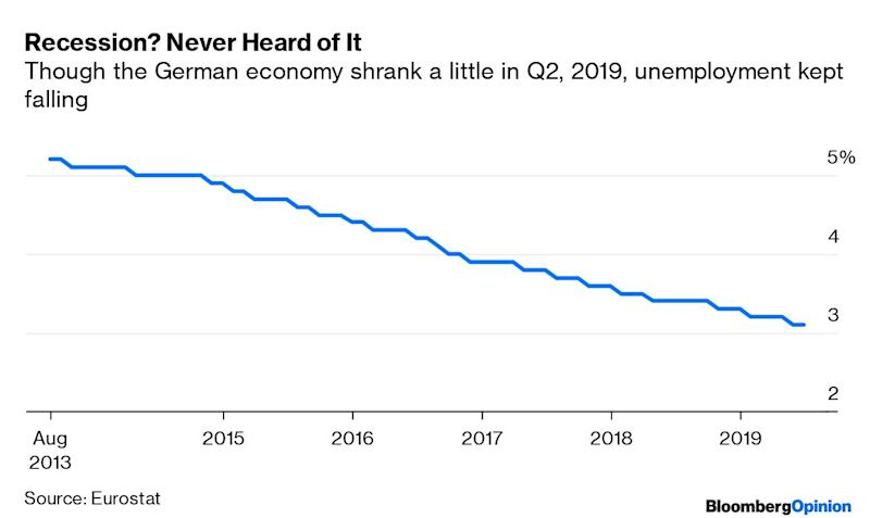 Germany Needs a Recession to Start Spending
