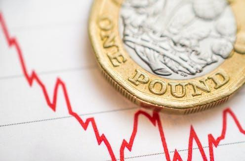 """<span class=""""caption"""">The UK pound could face harder times ahead. </span> <span class=""""attribution""""><a class=""""link rapid-noclick-resp"""" href=""""https://www.shutterstock.com/image-photo/british-pound-exchange-rate-coin-placed-1281475084"""" rel=""""nofollow noopener"""" target=""""_blank"""" data-ylk=""""slk:Parlanteste/Shutterstock"""">Parlanteste/Shutterstock</a></span>"""