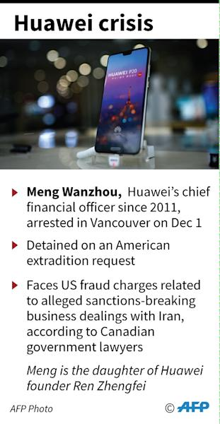 Factfile on Huawei CFO Meng Wanzhou, under arrest in Canada and facing extradition to the United States. (AFP Photo/John SAEKI)