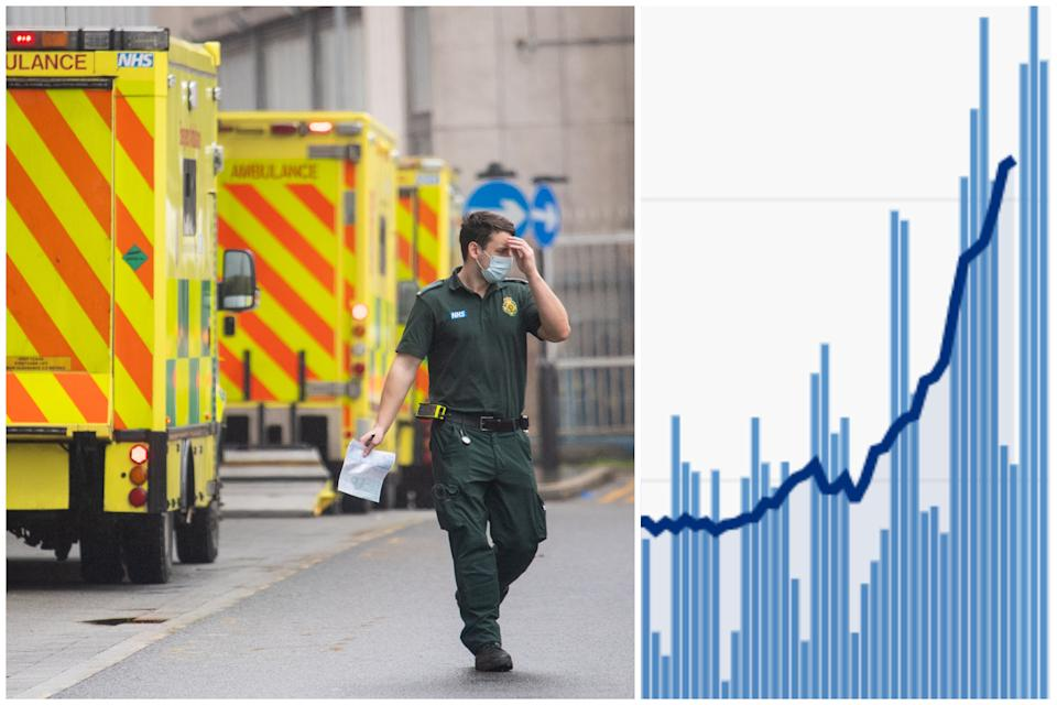 COVID-19 deaths are likely to peak inside of 10 days, according to one expert. (Photo by Dominic Lipinski/PA Images via Getty Images/gov.uk)