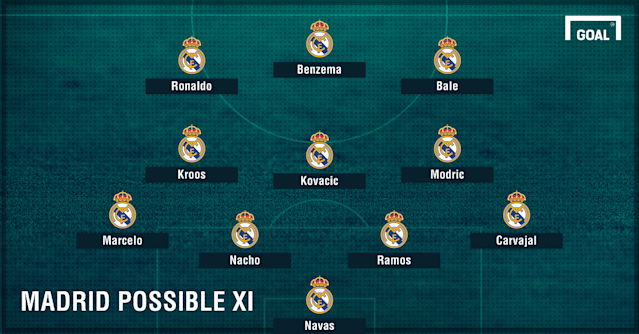 Madrid possible Alaves