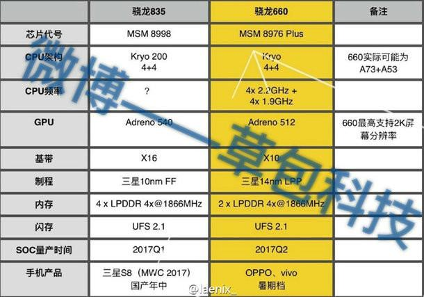 snapdragon-835-leaked-specifications