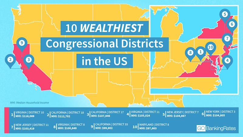 After the Midterms, One Party Controls All the Wealthiest ...