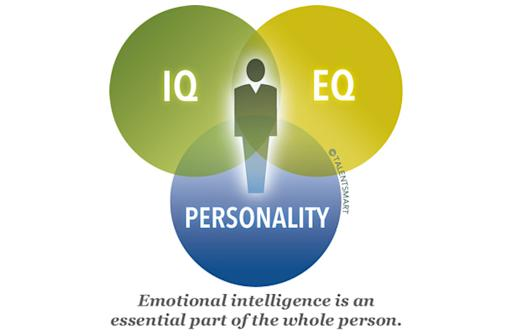 Why You Need Emotional Intelligence To Succeed