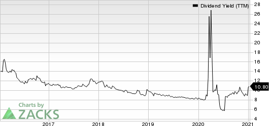 PennyMac Mortgage Investment Trust Dividend Yield (TTM)