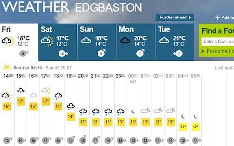 BBC Weather Edgbaston - Credit: BBC website