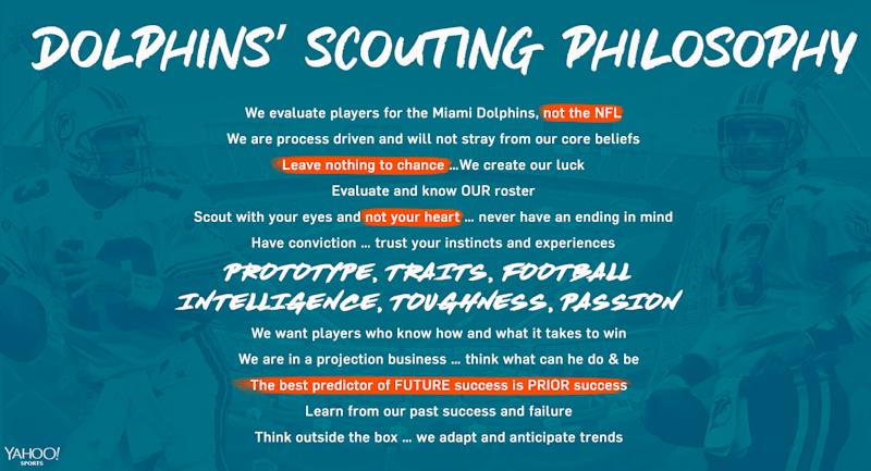 This is the Dolphins' scouting philosophy, located on a wall in their draft room with a picture of Dan Marino as the backdrop (Amber Matsumoto/Yahoo Sports)