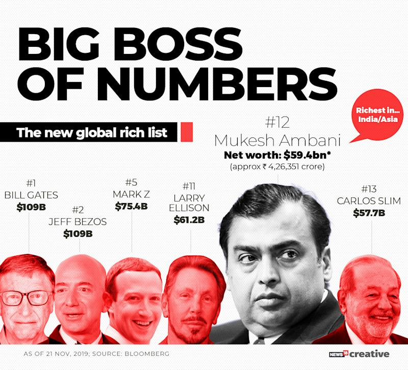 BIG BOSS OF NUMBERS