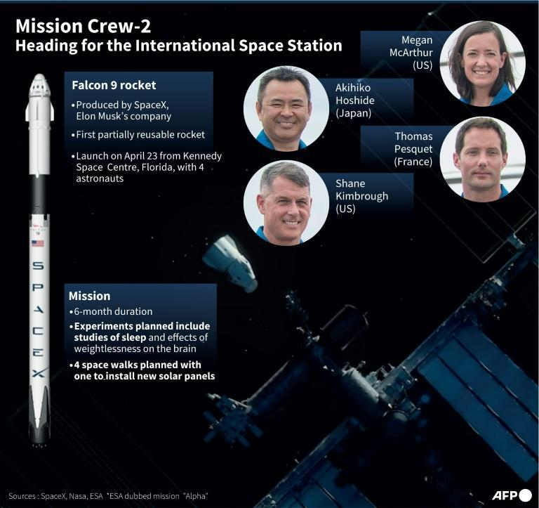 Mission Crew-2 to the International Space Station