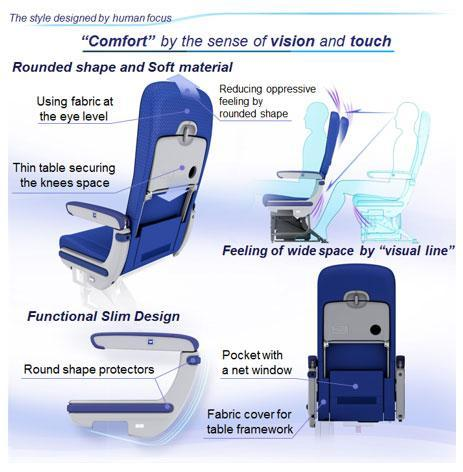 Is This The New Ergonomic Airline Seat Of The Future