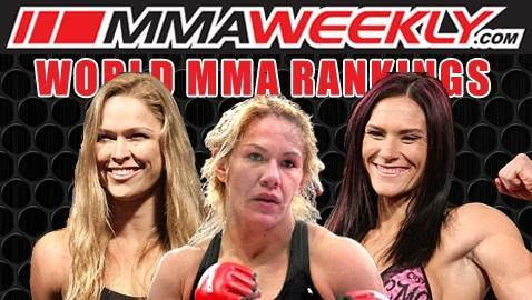 MMA Top 10 Rankings: Rousey, Cyborg and Zingano Top Women's Pound-for-Pound