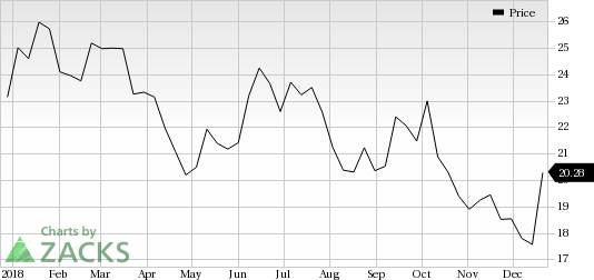 Air Transport Services (ATSG) Surges: Stock Moves 10 2% Higher