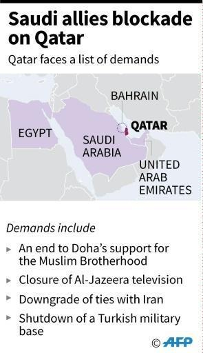 Qatar to respond after Arab nations extend deadline